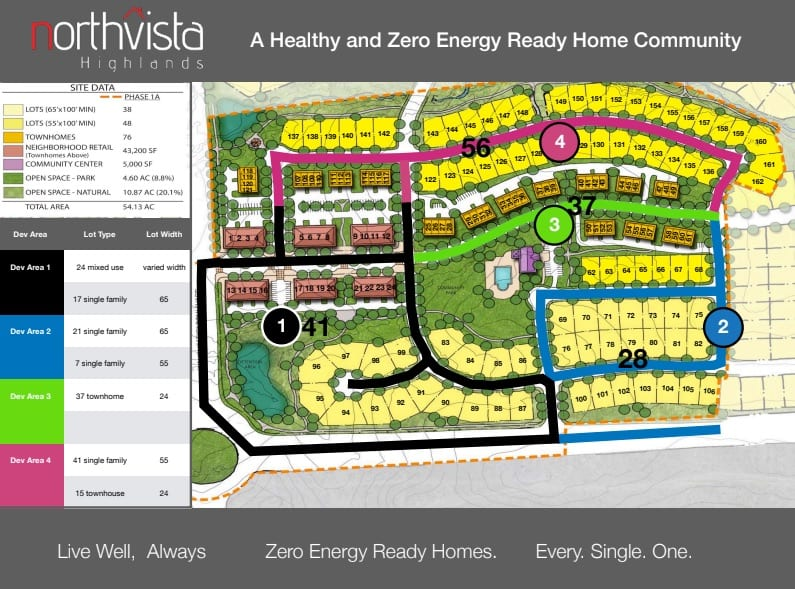 Sprout's  Zero Energy Ready Homes: Pueblo, Colorado